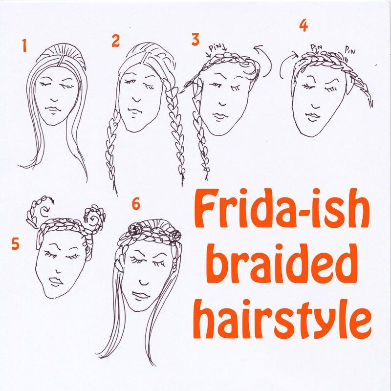 FridaHair