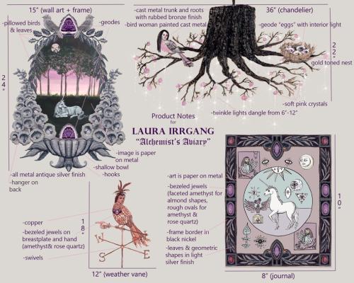 LAURA_IRRGANG_METAL_FINISHING_NOTES_HD4_WK1