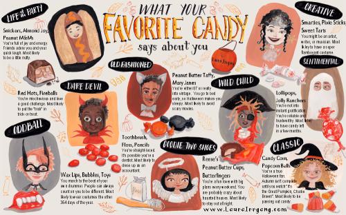 Halloween Candy-Laura Irrgang